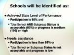 schools will be identified as