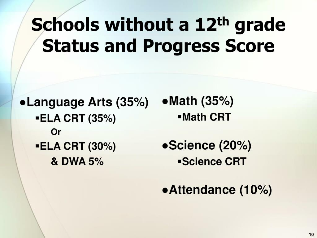 Language Arts (35%)