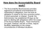 how does the accountability board work