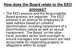 how does the board relate to the eeo process