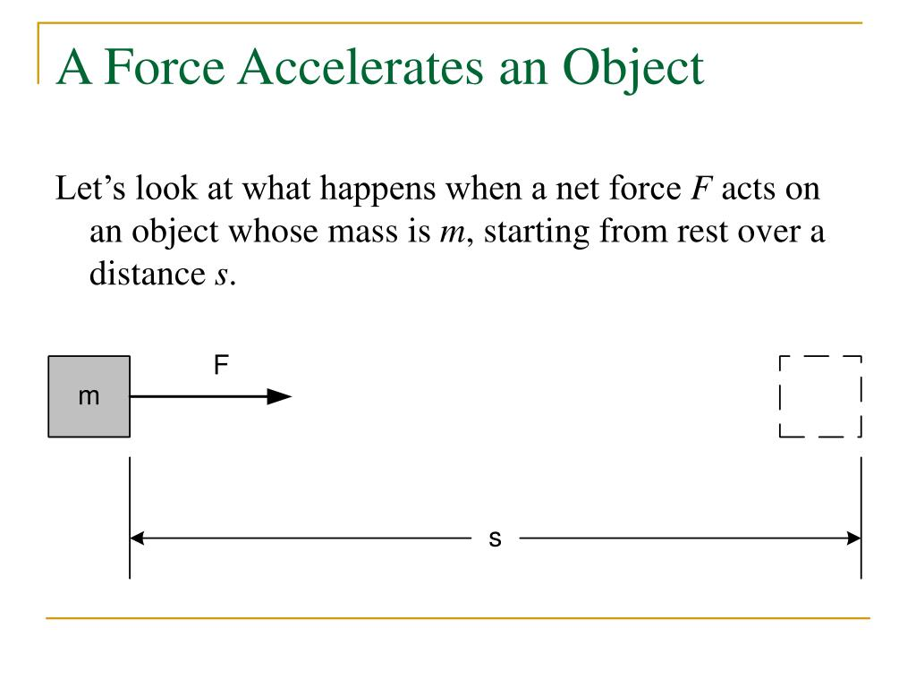 A Force Accelerates an Object