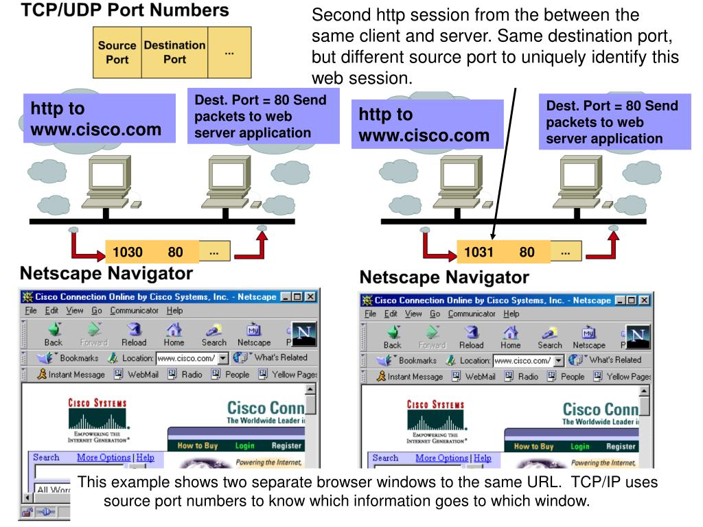 Second http session from the between the same client and server. Same destination port, but different source port to uniquely identify this web session.
