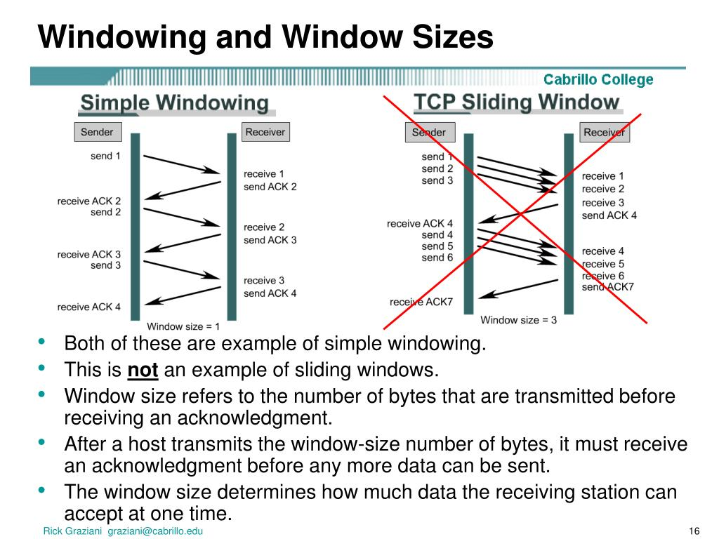 Windowing and Window Sizes