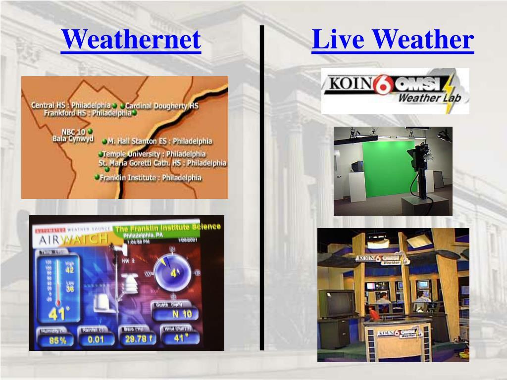 Weathernet