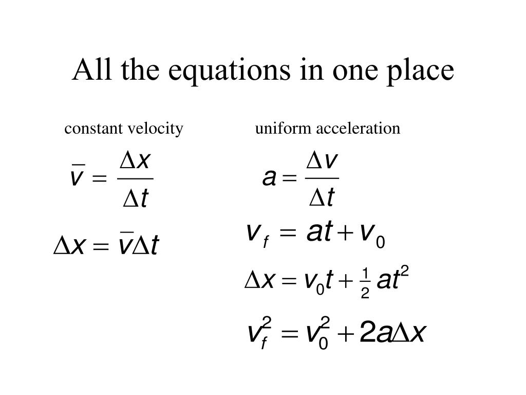 All the equations in one place
