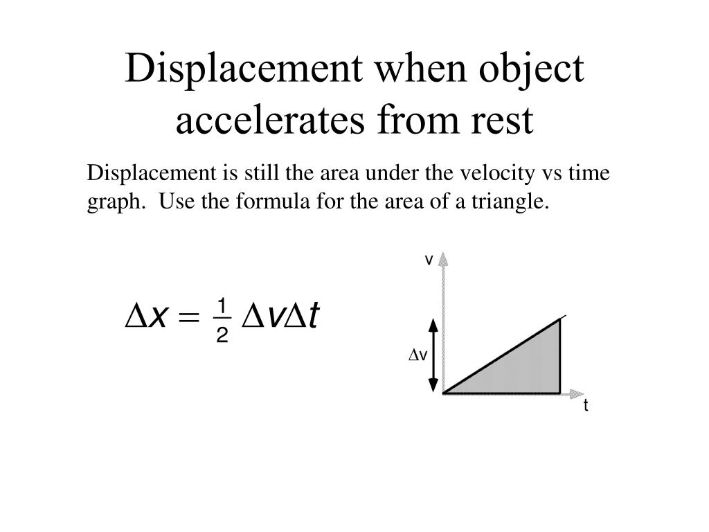 Displacement when object accelerates from rest