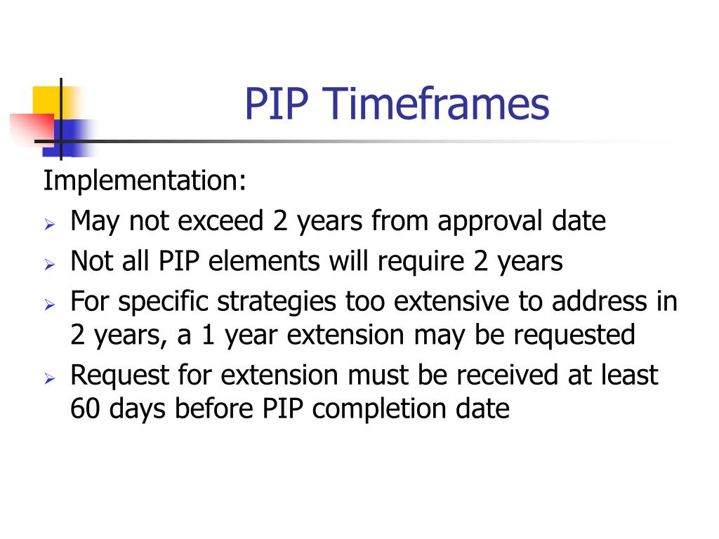 PIP Timeframes