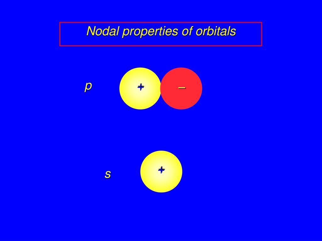 Nodal properties of orbitals
