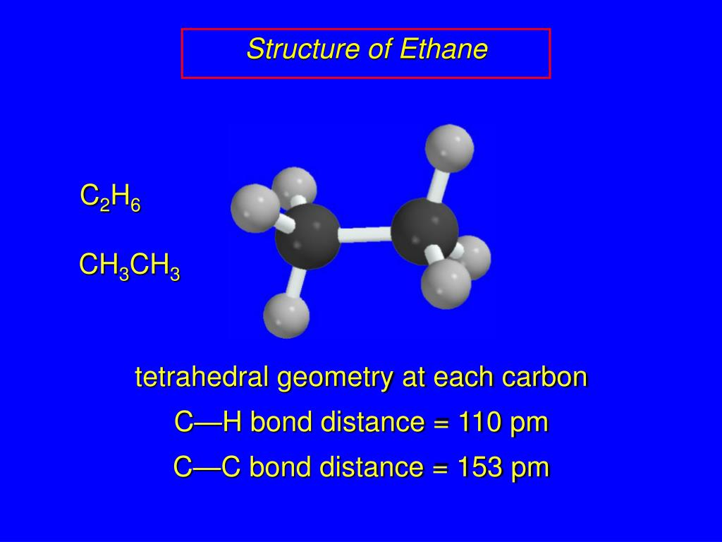 Structure of Ethane