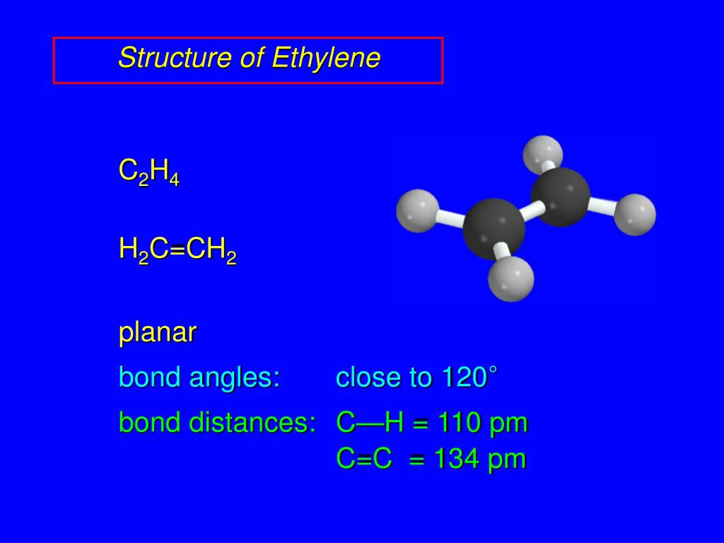 Structure of Ethylene