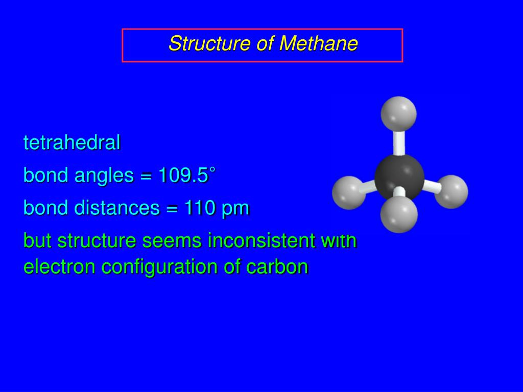 Structure of Methane