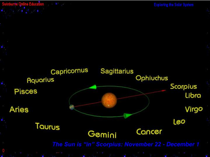"The Sun is ""in"" Scorpius: November 22 - December 1"
