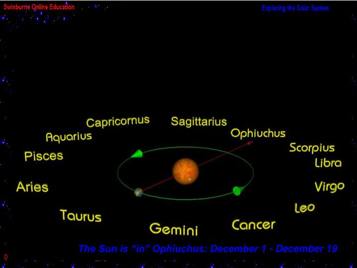"The Sun is ""in"" Ophiuchus: December 1 - December 19"