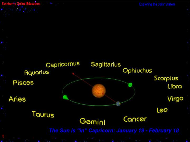 "The Sun is ""in"" Capricorn: January 19 - February 18"