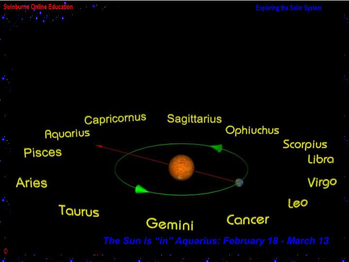 "The Sun is ""in"" Aquarius: February 18 - March 13"