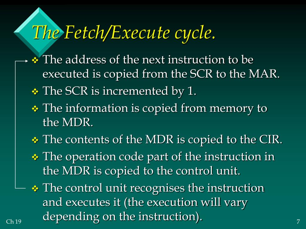 The Fetch/Execute cycle.