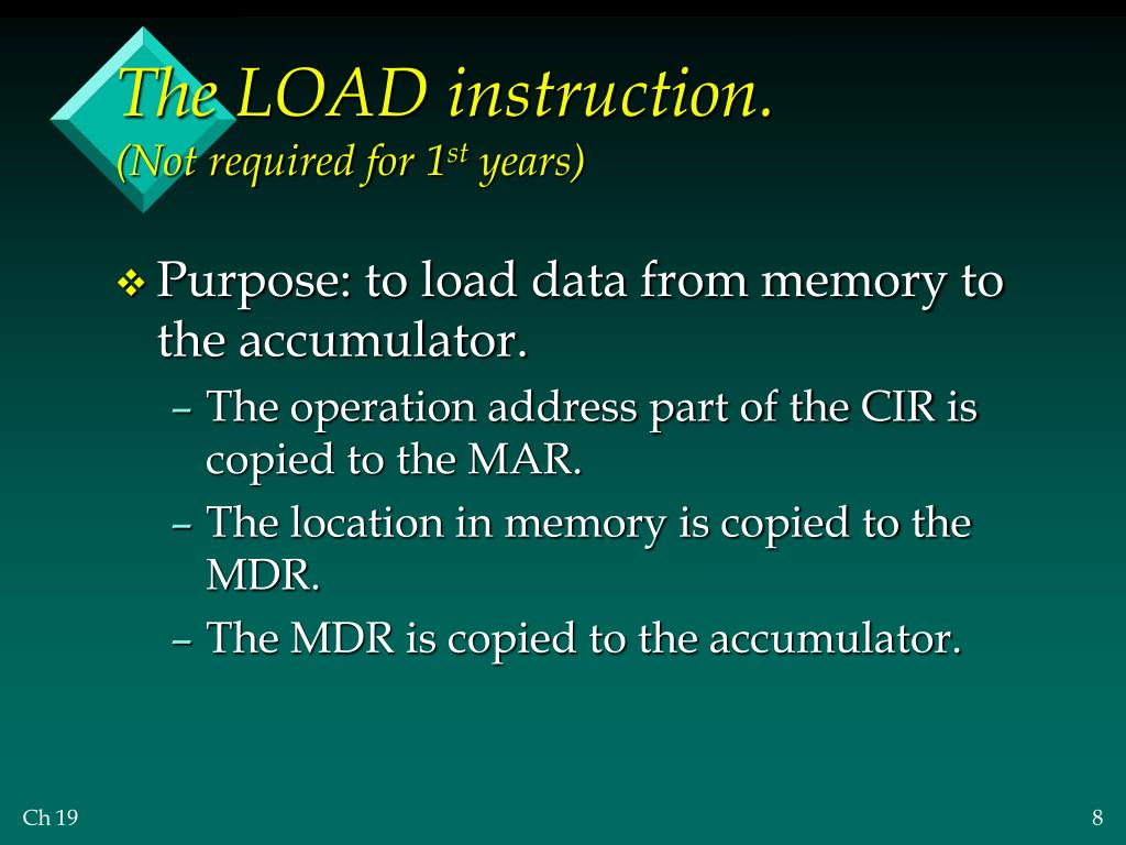 The LOAD instruction.