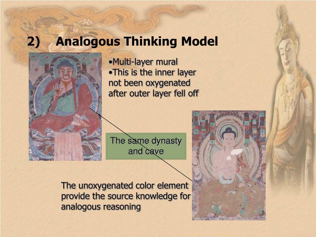 Analogous Thinking Model