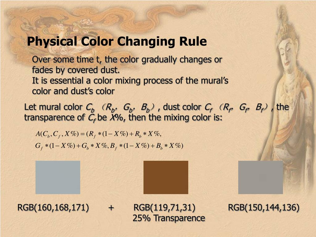 Physical Color Changing Rule