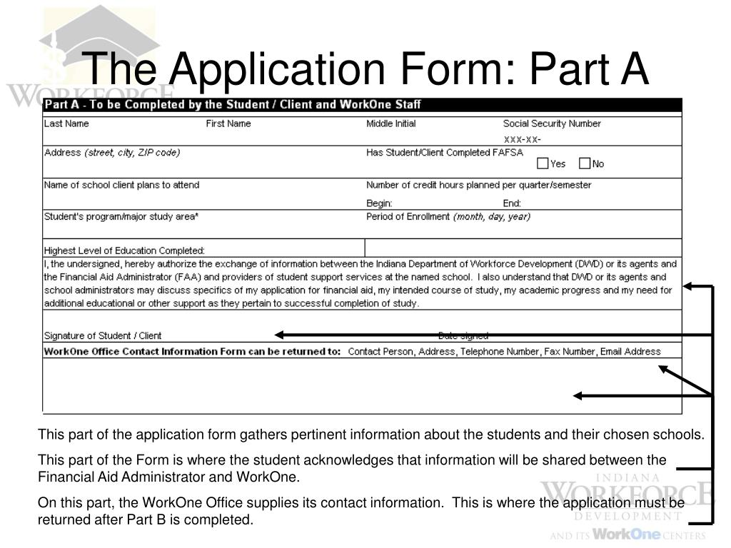 The Application Form: Part A