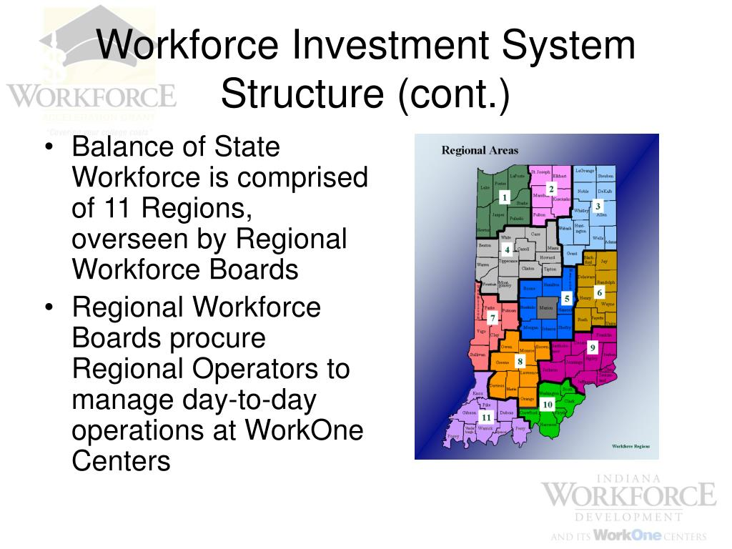 Workforce Investment System Structure (cont.)