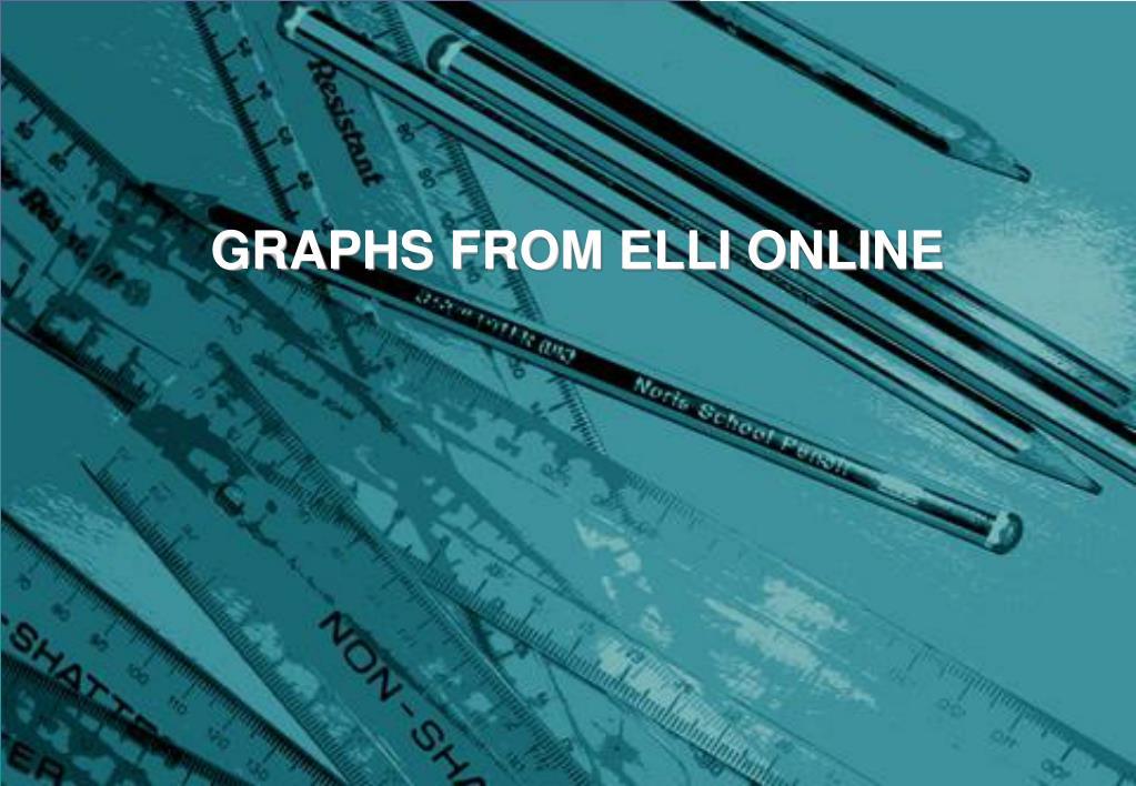 GRAPHS FROM ELLI ONLINE