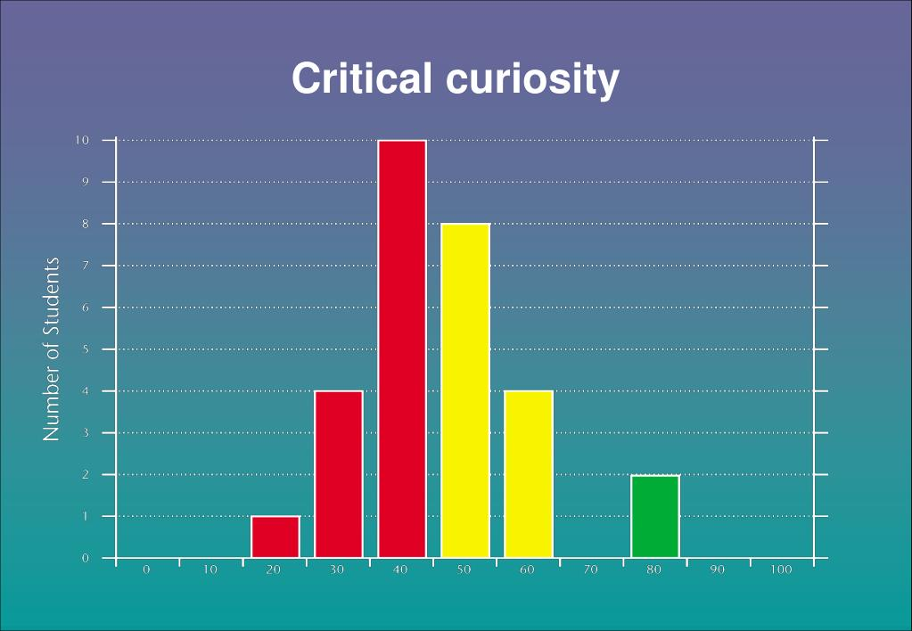 Critical curiosity