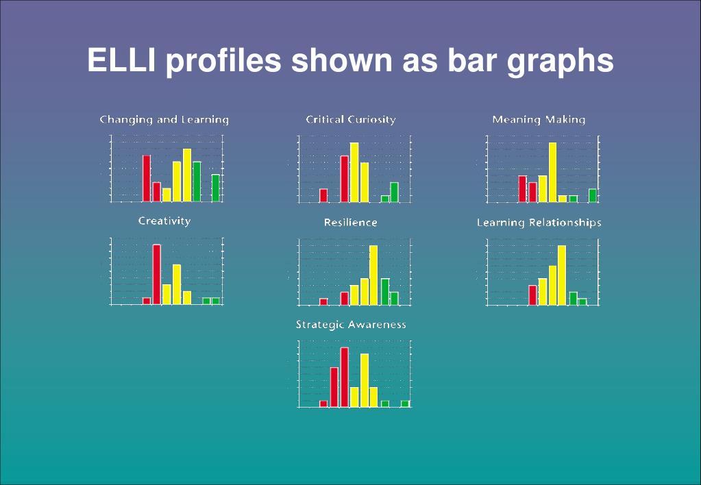 ELLI profiles shown as bar graphs
