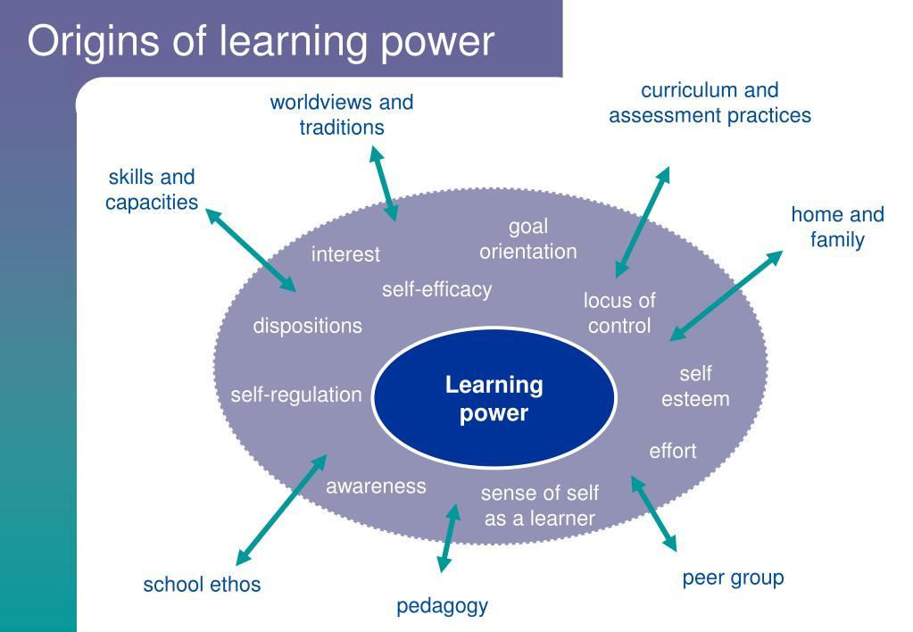 Origins of learning power