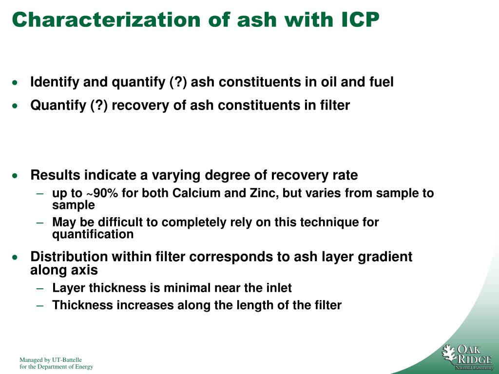 Characterization of ash with ICP
