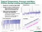typical temperature pressure and mass profiles during loading and regeneration