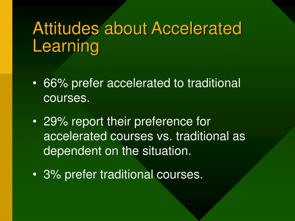 Attitudes about Accelerated Learning