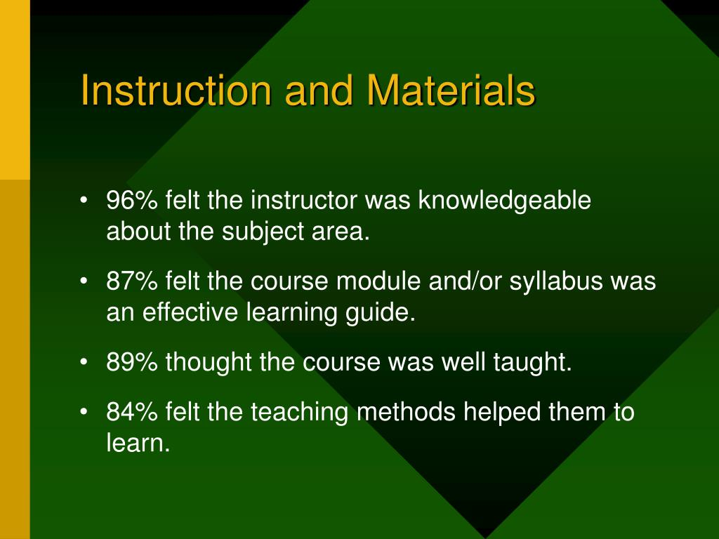 Instruction and Materials