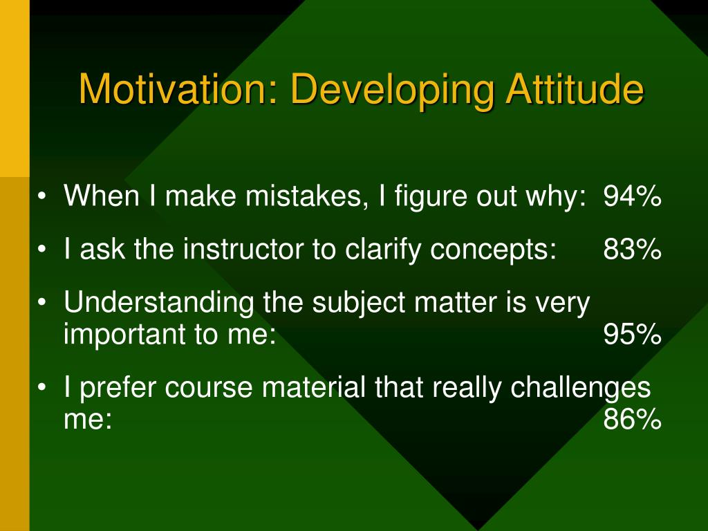 Motivation: Developing Attitude