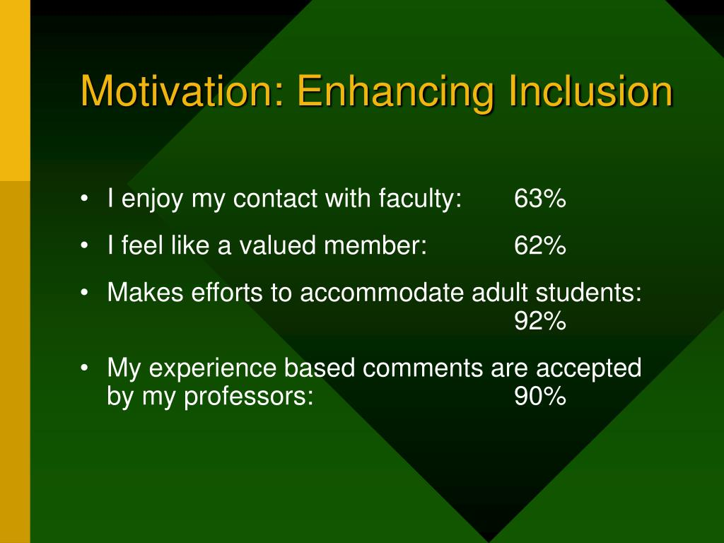Motivation: Enhancing Inclusion