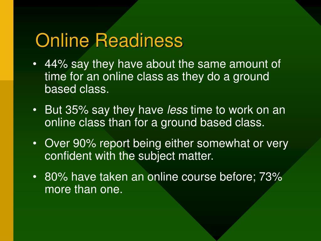 Online Readiness