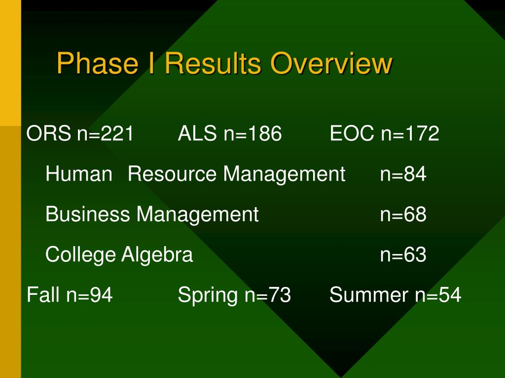 Phase I Results Overview