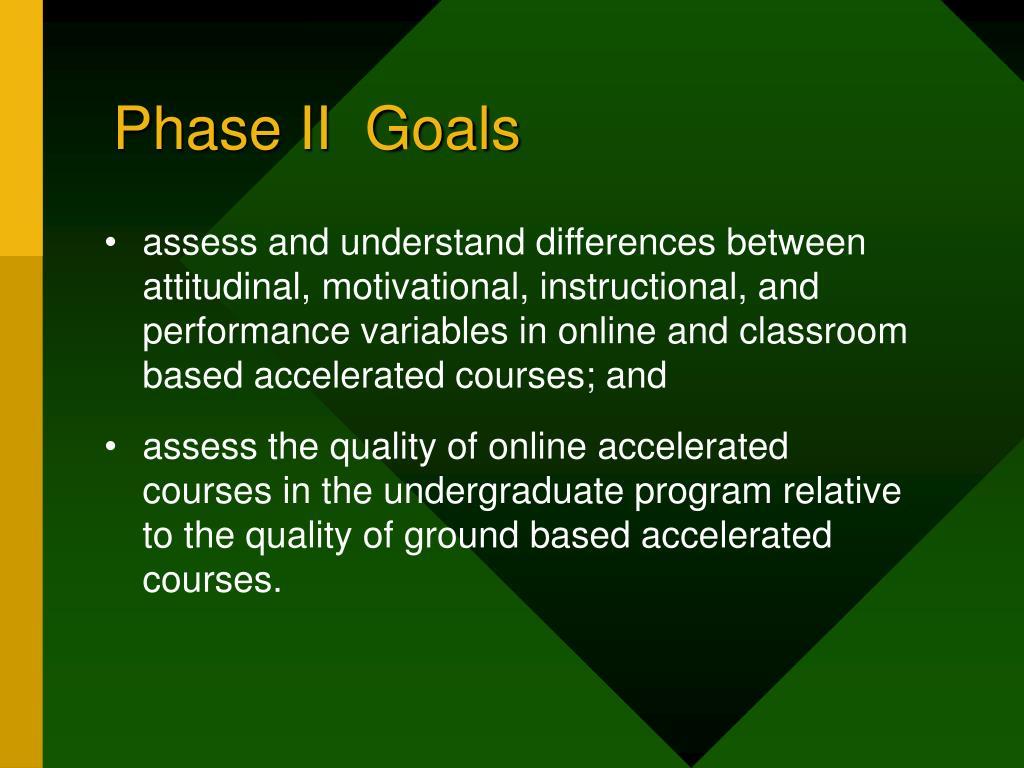 Phase II  Goals