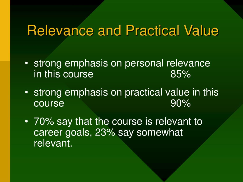 Relevance and Practical Value