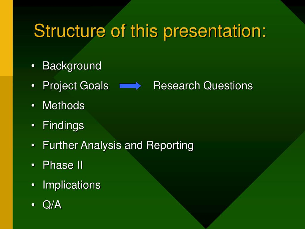 Structure of this presentation: