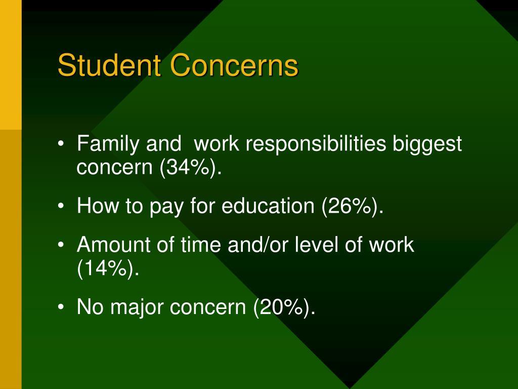 Student Concerns