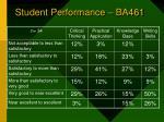 student performance ba461