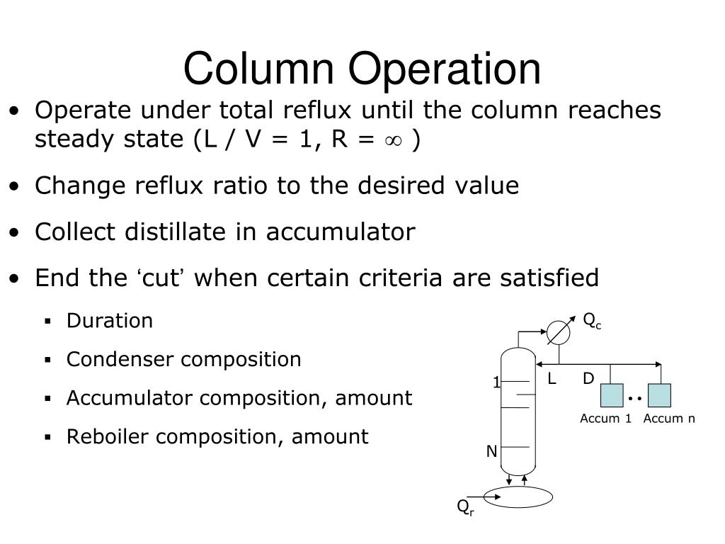 Operate under total reflux until the column reaches steady state (L / V = 1, R =