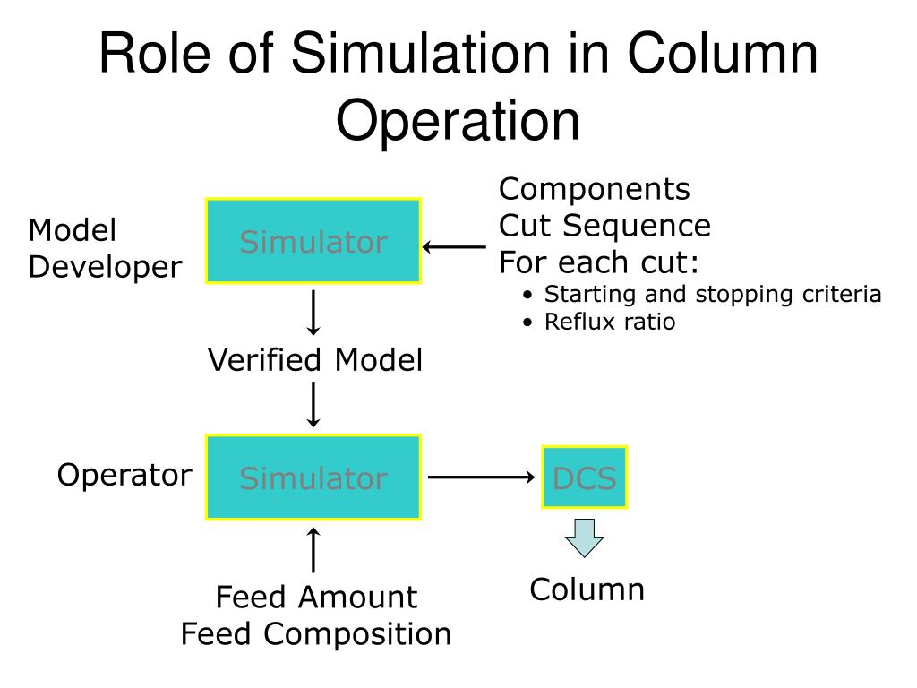 Role of Simulation in Column Operation