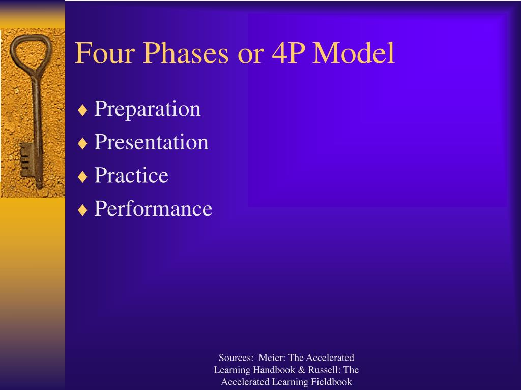 Four Phases or 4P Model