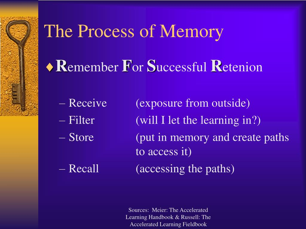The Process of Memory