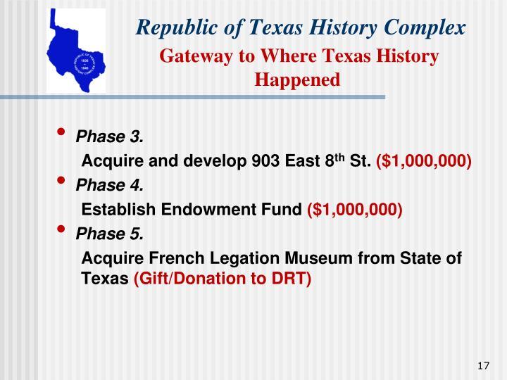 Republic of Texas History Complex