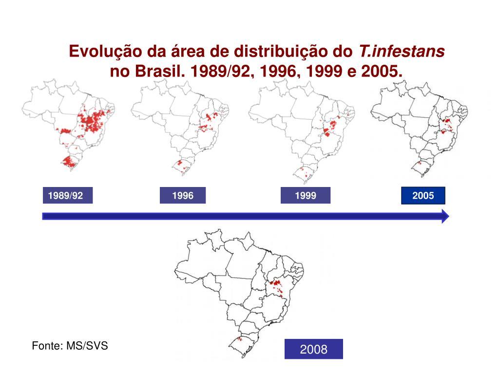 Evolução da área de distribuição do