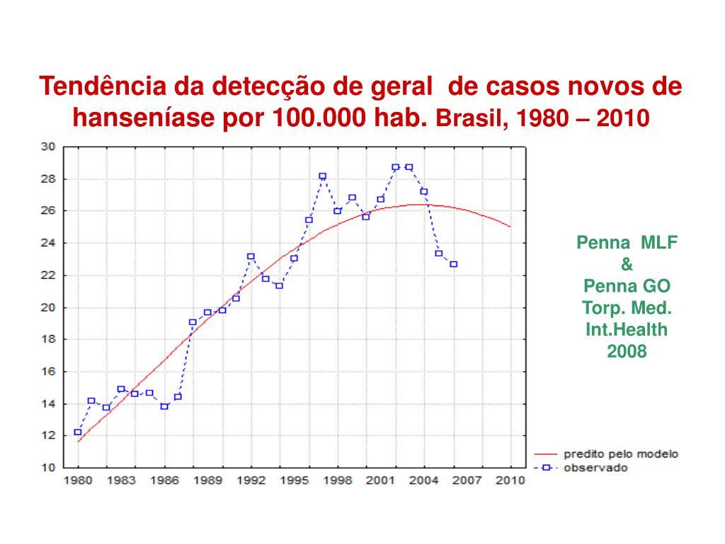 Tendência da detecção de geral  de casos novos de hanseníase por 100.000 hab.