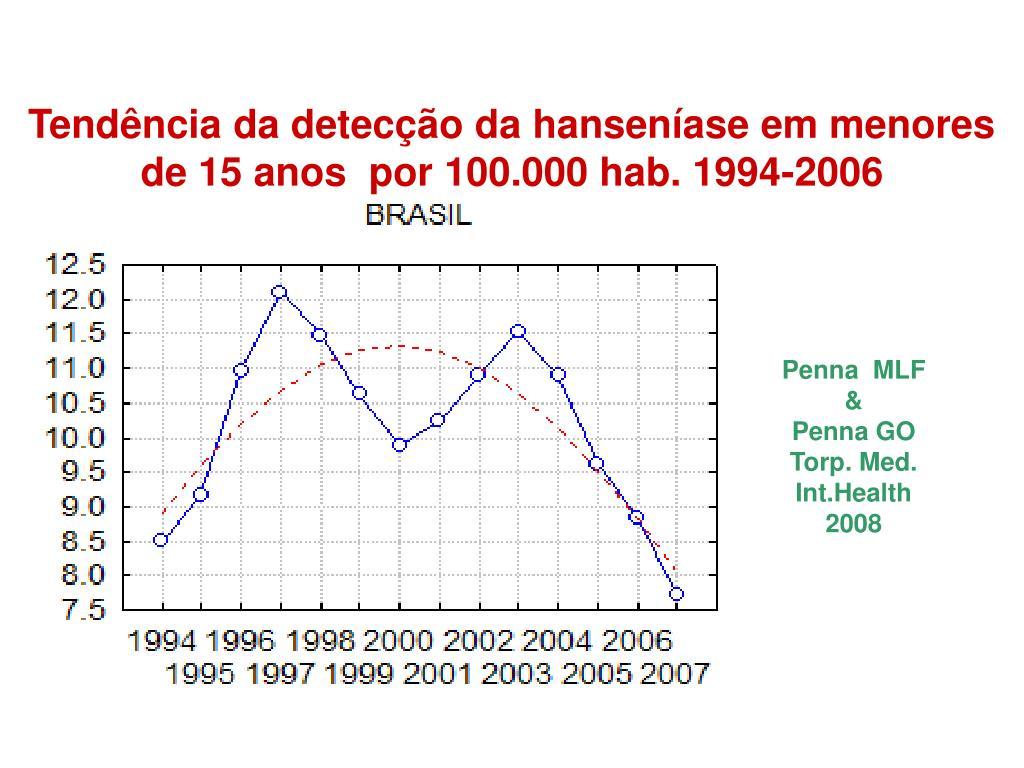 Tendência da detecção da hanseníase em menores de 15 anos  por